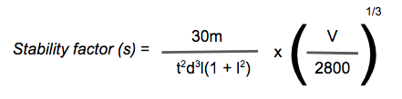 Miller formula for gyroscopic stability and velocity correction