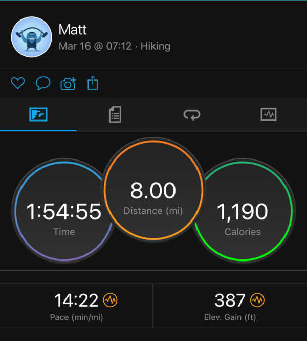 Rucking stats from Garmin Fenix
